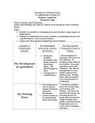 technology thematic essay outlines the printing press the outlining a thematic essay on science and technology