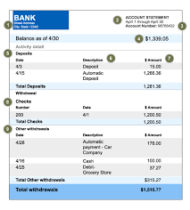 Sample Bank Statements A Sample Bank Statement With Numbers Annotating Each Of Its Parts