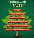 Save trees save world essay