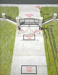 mighty mule 10 watt solar panel kit for electric gate opener fm123 double swing gate installation inside view