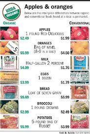 vegetables vs non organic organic vegetables vs non organic