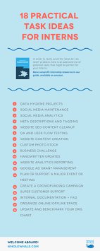 Seo Interns 18 Practical Task Ideas For Interns Whole Whale