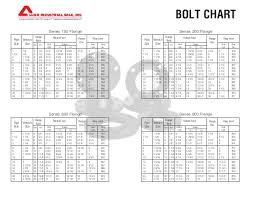 150 Flange Bolt Chart Flange Bolt Chart Wrench Size Beautiful Pipe Wrench Size