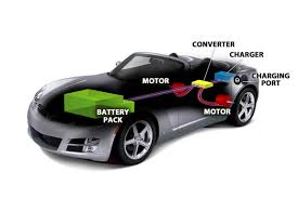 crosssection jpg diagram of electric car