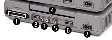 playstation models a comprehensive guide psxdojo 1 parallel i o this port can be used by cheat devices such as the game shark and game enhancer no official sony products supported this port and it was