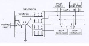 electric supply system a c electrical engineering assignment three phase 4 wire distribution