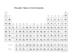periodic table of elements printable free printable periodic table of the elements paging supermom