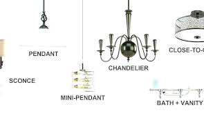 types of chandeliers as well styles antique crystal we can clean all