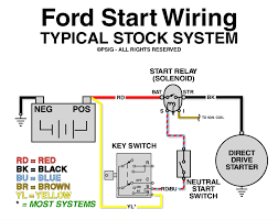 wiring diagram 9n ford tractor 8n front mount outstanding wiring ford 8n front mount distributor wiring diagram wiring diagram 9n ford tractor 8n front mount