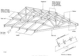 dutch gable roof house plan awesome plans colonial floor park homes barn flashing