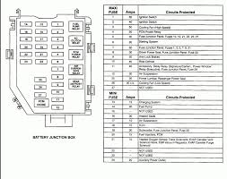2007 lincoln town car fuse relay diagram wiring library fuse box diagram for 2000 lincoln ls schematics wiring diagrams u2022 rh parntesis co 2001 lincoln 2001 lincoln town car