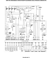 87 88 89 90 engine wiring schematic jeep cherokee forum 87 88 89 90 engine wiring schematic 87 90 engine