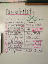 Divisibility Rules Chart For Kids My Divisibility Rules Chart By Ashlee Divisibility Rules