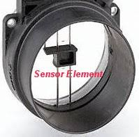 see bad mass airflow sensor symptoms youfixcars com mass air flow sensor diagram