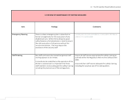Security Risk Assessment Template Best Security Risk Assessment Template