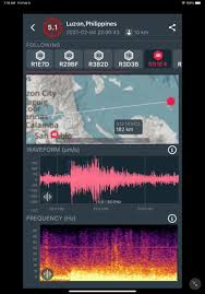 The strongest earthquake in philippines for 2021 had a magnitude of 7. B8jzfk Ngh7itm