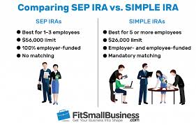 Simple Ira Vs Sep Ira Chart Sep Ira Vs Simple Ira How To Choose The Right Plan 2018