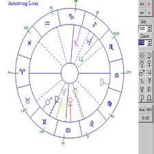 Astromart Birth Chart Download Astromart For Windows Shareware