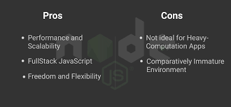 Php Vs Node Js Which Backend Technology Is Better For Your