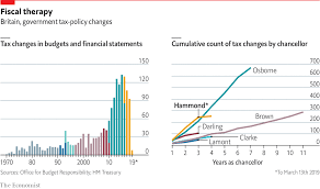 Approved The Economist