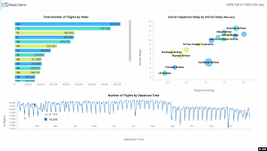 Dc Js Row Chart Serious About Big Data Visualization Consider Using Mapd By