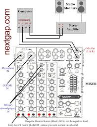 soundcraft compact 4 mixer review see it in the mixer diagram