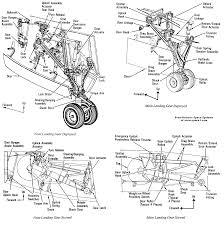 Landing gear back