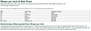 Yarn Wrap Per Inch Chart From The Woolery Drop Spindle