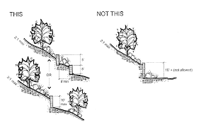 for purposes of this subsection retaining walls are not considered stacked or terraced if there is a minimum horizontal separation of ten feet 10