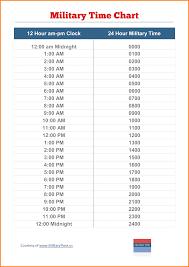 Walmart Time Clock Chart 8 Sample Time Card Calculators Sample Templates Sapling Clocks