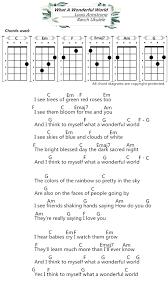 Ukulele Boogaloo Chord Chart Ukulele Chords What A Wonderful World Louis Armstrong