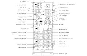 34 fantastic 1998 ford taurus fuse box diagram createinteractions Electric Fan Wiring Diagram at 1995 Taurus Fan Relay Wiring Diagram