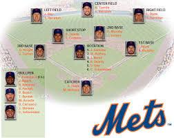 Mets Com Depth Chart Metsmerized Online