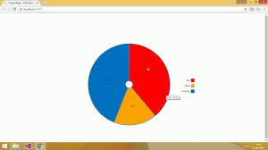 Pie Chart In D3 Js D3js Interactive Pie Chart Part 1 Simple Pie Chart In D3 Js