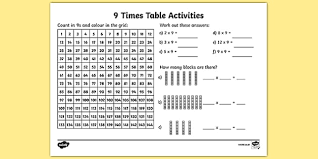 Multiplication Table Of 9 Magdalene Project Org