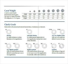 Free 5 Sample Diamond Charts In Pdf Word