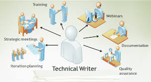 suga employment services wanted technical writer for fast growing  technical writer job description technical writing in the modern world