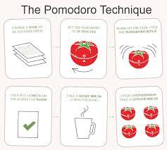 Pomodoro Chart The Pomodoro Technique Timer For Productivity Comindwork