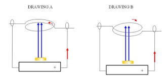 build a simple electric motor schematic drawings to determine the direction a current caring loop of wire will move when placed