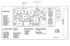 2005 chrysler pacifica fuse box diagram wiring diagrams image free 2004 chrysler pacifica fuse box location 2005 chrysler pacifica fuse box location venture diagram pt cruiser rhperkypetesclub 2005 chrysler pacifica fuse