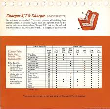 The 1970 Hamtramck Registry 1969 Dodge Color Trim Book