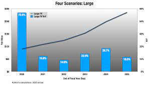 Apple Stock Forecast 2025: A Slow Start ...