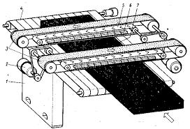 Реферат Деревообрабатывающие шлифовальные станки com  Схема двухленточного шлифовального станка с конвейерной подачей ШлПС 9