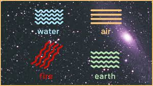 What's My Zodiac <b>Sign</b> Element? <b>Fire</b>, Earth, Air, & Water Explained ...