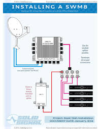 wiring diagram for directv dish wiring diagram directv swm 32 wiring diagram image