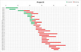 free excel gantt chart template download free gantt chart excel template calendar template letter format