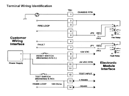 omni guard 660 flame detector presentation terminal wiring identification