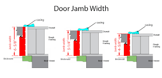 door jamb. Exterior Door Jamb Dimensions E