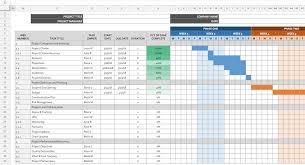 Google Gantt Chart Template Gantt Chart Template Hojas De Calculo De Google Jci