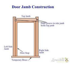 door jamb. Diy Door Installing Interior Jamb Construction Home